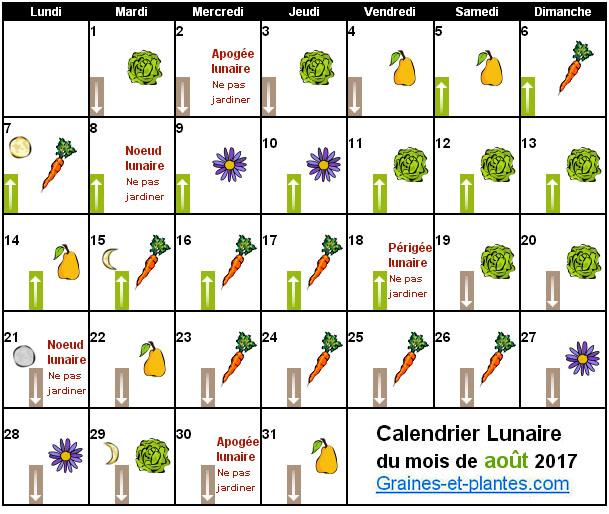 JARDINER avec la LUNE 2017 (Calendrier Lunaire)   Calend11
