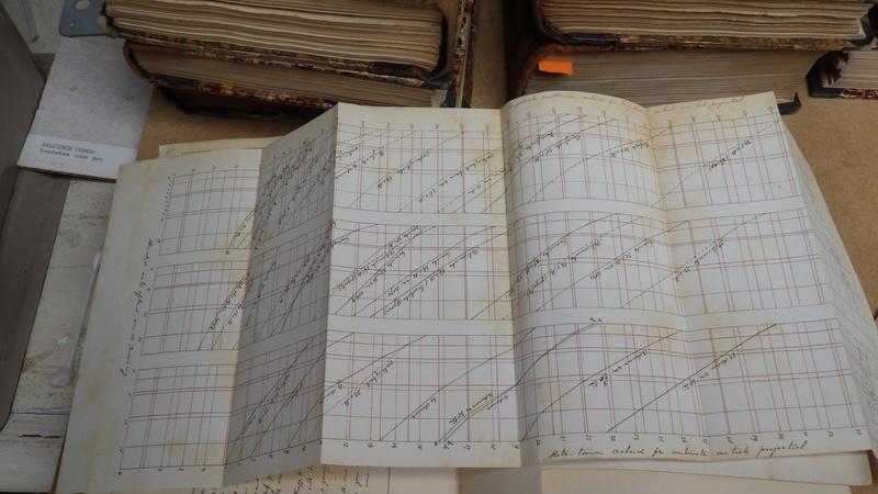 Manuscript (19 iéme siécle)Hollandais en 8 volumes traitant de l'artillerie. Rimg7437