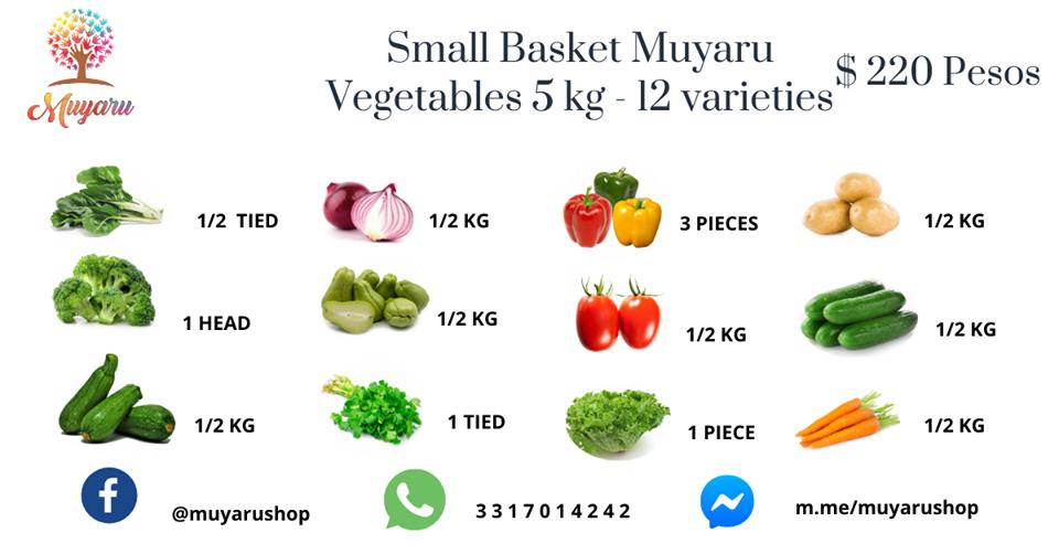 Restocking Food - Page 2 Muyaru11