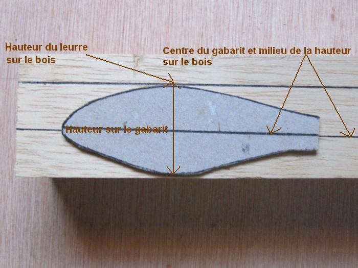 Guide pratique , pour fabrication artisanale de PN Dossie11