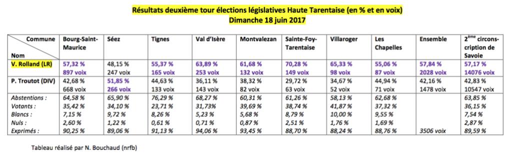 [Haute-Tarentaise] Législatives 17legi10