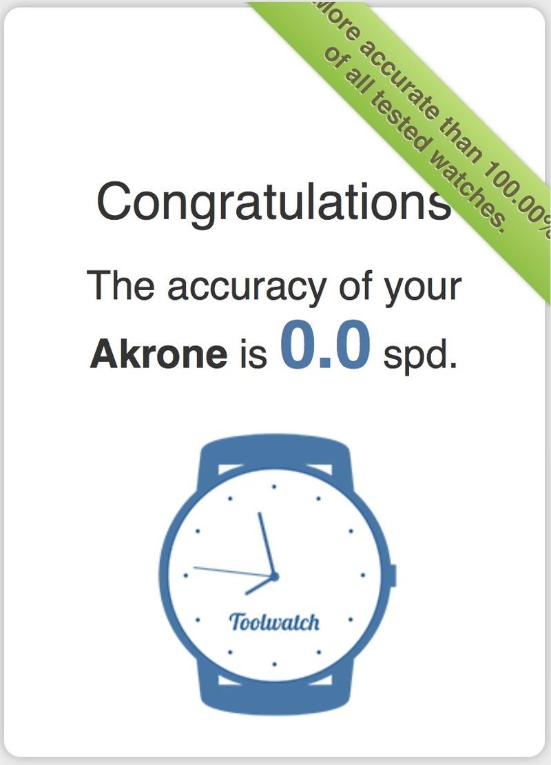 [REVUE] Akrone K02 Akrone10