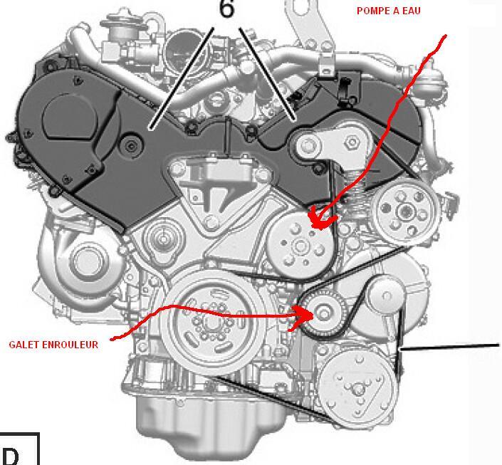 [ Peugeot 407 coupé 2.7 HDI BVA6 an 2008 ] Problème direction assistée 85125710
