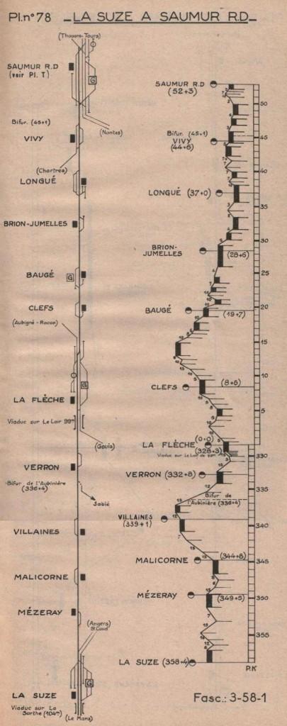 Sarthe 3-58-110