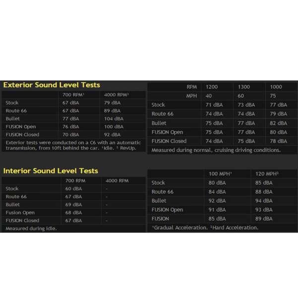 Comparatif echappement C5 - Page 2 Db_bb10