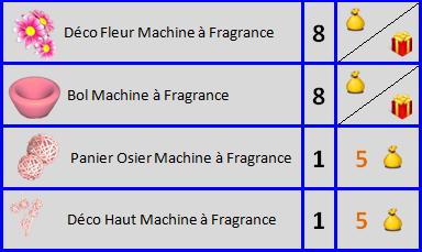 Machine à Fragrance Sans_212