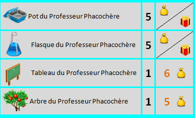 Professeur Phacochère => Houppette de Phacochère Sans_523