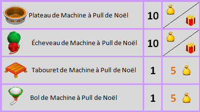 Machine à pull de Noël Sans_528