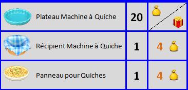 Machine à Quiche Sans_530