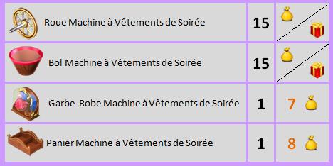 Machine à Vêtements de Soirée Sans_531