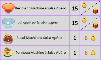 Machine à Salsa Apéro Sans_564