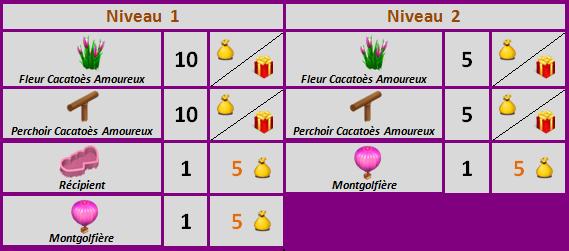 Cacatoès Amoureux => Plume de Cacatoès Sans_590