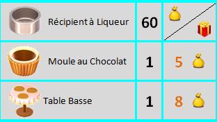 Machine à Chocolat à la Liqueur Sans_613