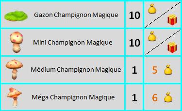 Champignon Magique => Poudre Magique Phosphorescente Sans_647