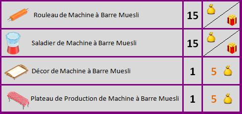 Machine à Barre Muesli Sans_649