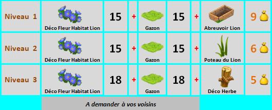 Habitat Lion => Crinière Lion Sans_705