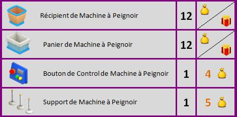 Machine à Peignoir Sans_768