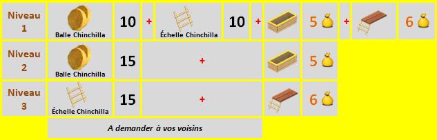 Habitat pour Chinchillas => Pochoir Chinchilla Sans_785