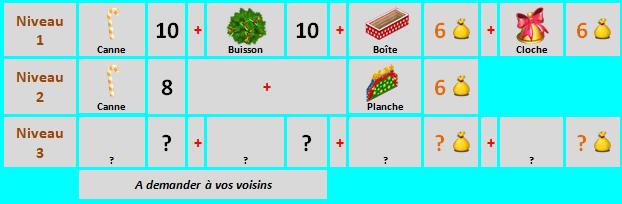 Ballet Casse-Noisette => Papier Cadeau Sans_817
