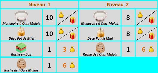 Ours Malais => Fourrure d'Ours Malais Sans_819