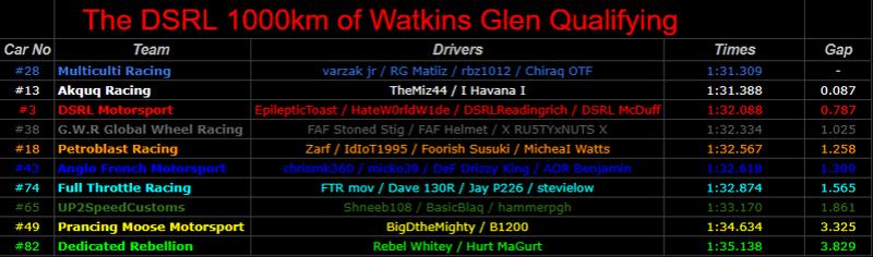 1000km of Watkins Glen QUALIFYING RESULTS! 1000km16