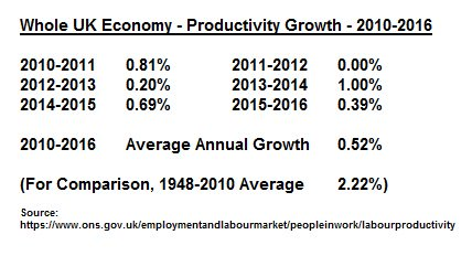 Why is it taken as axiomatic that the Tories are better at running the economy? - Page 3 Uk_pro10