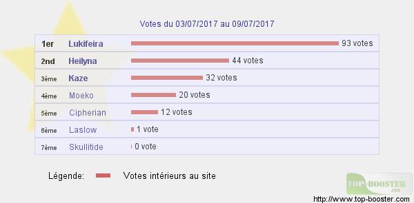 Vote sur les Tops Sites - Page 5 Classe10