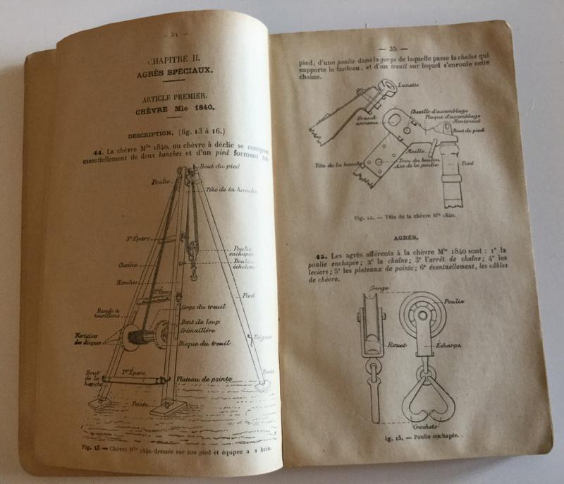 Règlement de manoeuvre de l'Artillerie 1ère partie - Edition 1940  Img_0129