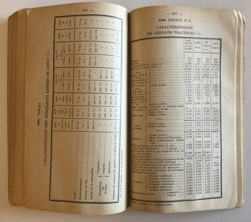 Règlement de manoeuvre de l'Artillerie 1ère partie - Edition 1940  Img_0130