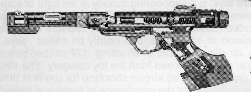 Problème d'armement avec DIANA modèlè 10 Dianac10