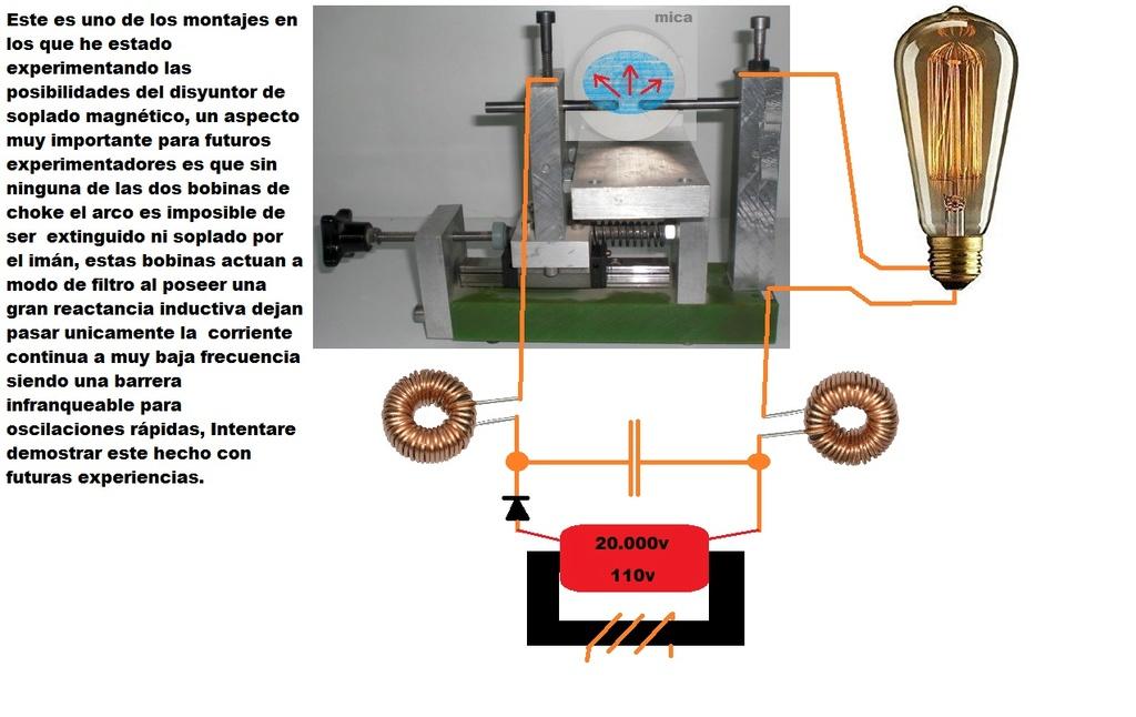 Disyuntor automático de soplado magnético para c.c Disyun10
