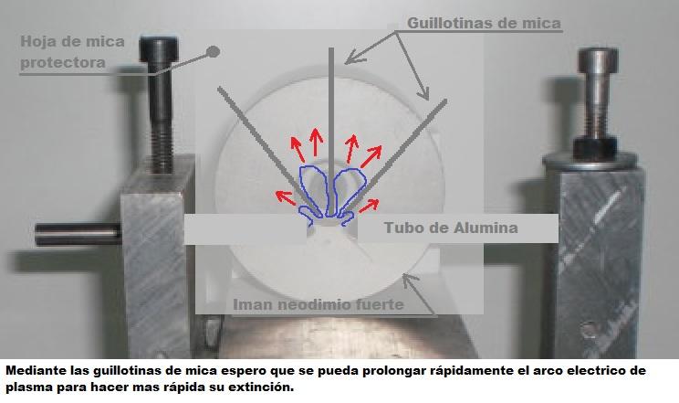 Disyuntor automático de soplado magnético para c.c Disyun11
