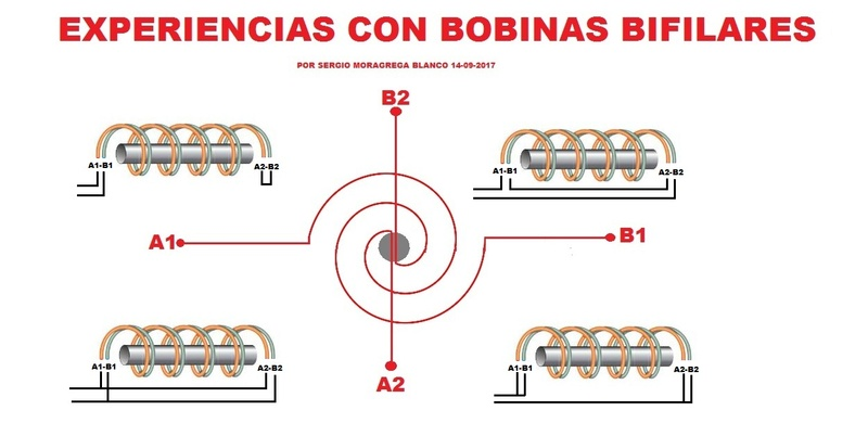 EXPERIENCIAS CON BOBINAS BIFILARES Experi11