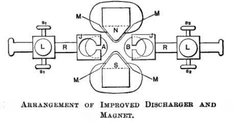 Disyuntor automático de soplado magnético para c.c Sparkg10
