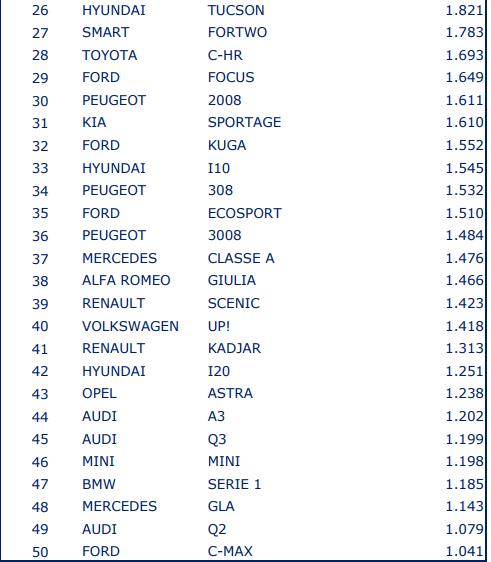 TOP 10 Italia primo Semestre 2016 - Pagina 6 Second10
