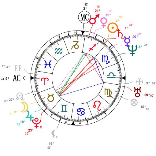 Philo - Saturne ou Jupiter ? Astrot14