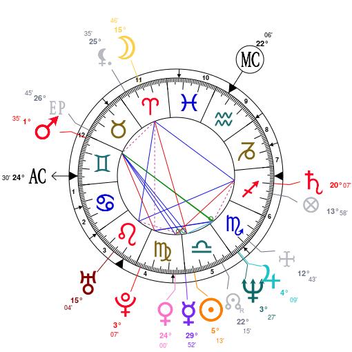 Saturne et la France Astrot19