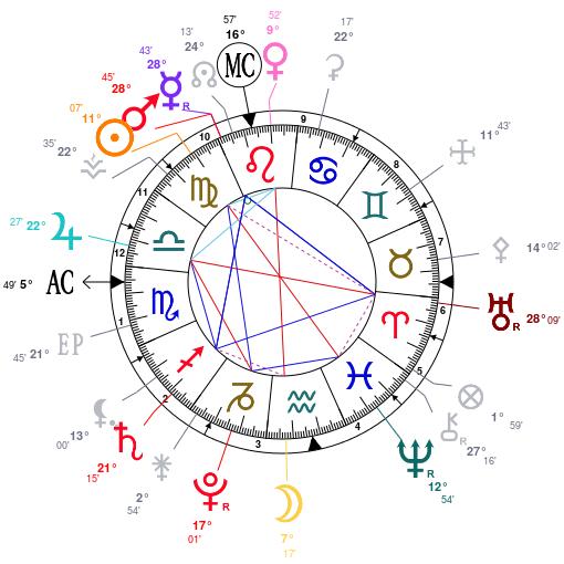 Aspects du mois de Septembre Astrot22