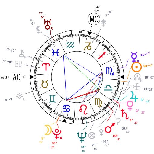 Les planètes en maison VI - Page 2 Astrot23