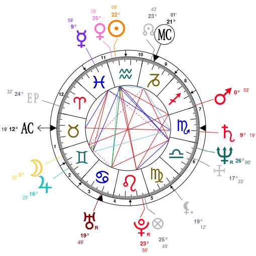 Triade noir et astro - Page 3 Astrot27