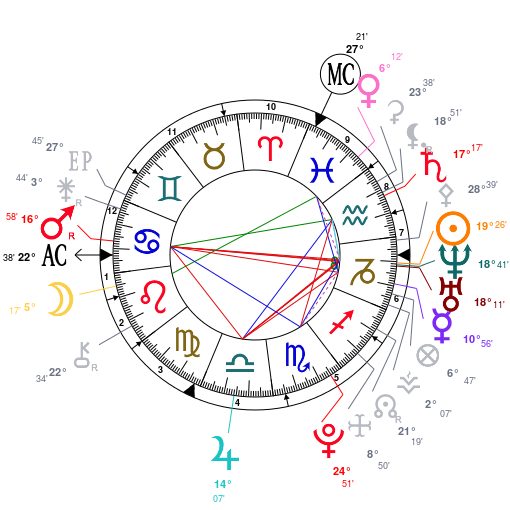 Triade noir et astro - Page 3 Astrot28