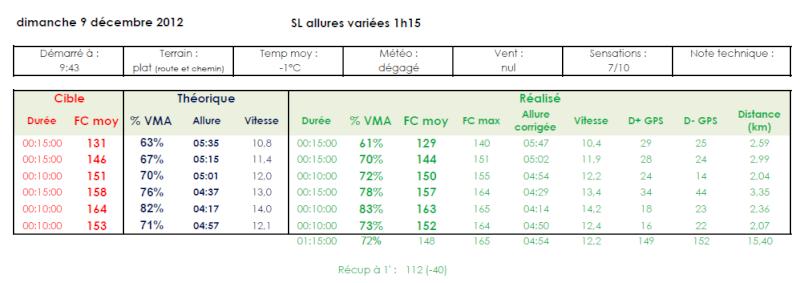 """bladerunner ---) marathon de Nantes 3h06'36"""" : objectif atteint - Page 2 2012-110"""