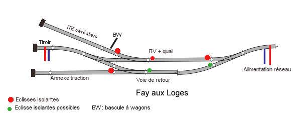 Mon interprétaion de la gare de Fay aux Loges - Page 2 Fal-pl13