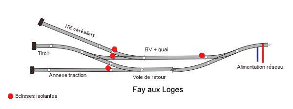Mon interprétaion de la gare de Fay aux Loges - Page 2 Plan_c10