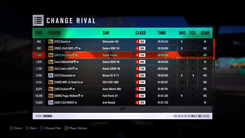 FH3 | Byron Bay Switchback Scramble - 300HP (FWD/RWD) *RESULTS UP* Img_7017