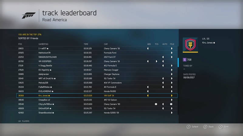 FM6 | Road America - 400HP (FWD/RWD/AWD) *RESULTS UP* Img_7033