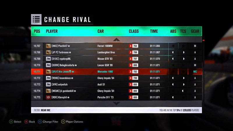 FH3 | Yarra Valley Rainforest Circuit - 300HP (FWD/RWD) *RESULTS UP* Img_7038