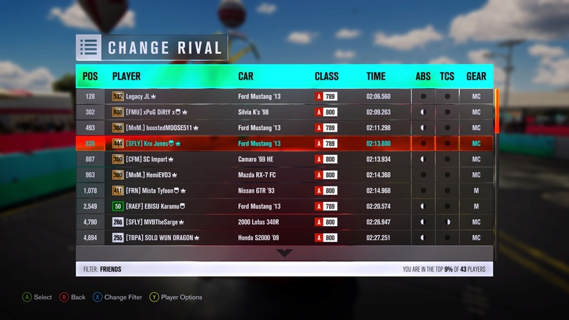 FH3 | Stock Car Challenge #19 (2013 Ford Shelby GT500) *RESULTS UP* Img_7120