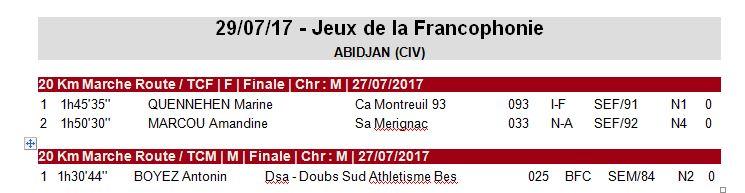 Jeux de la Francophonie 0_fran10