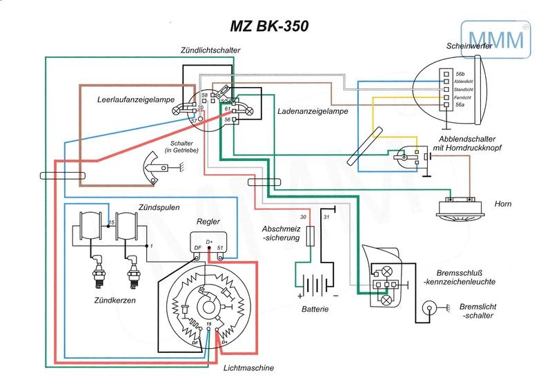 MZ 350 BK qui ratatouille ! - Page 2 Schema11
